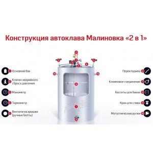 Автоклав «Malinovka 2» 26 л