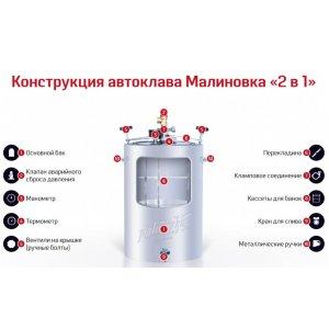Автоклав «Malinovka 2 в 1» 20 л